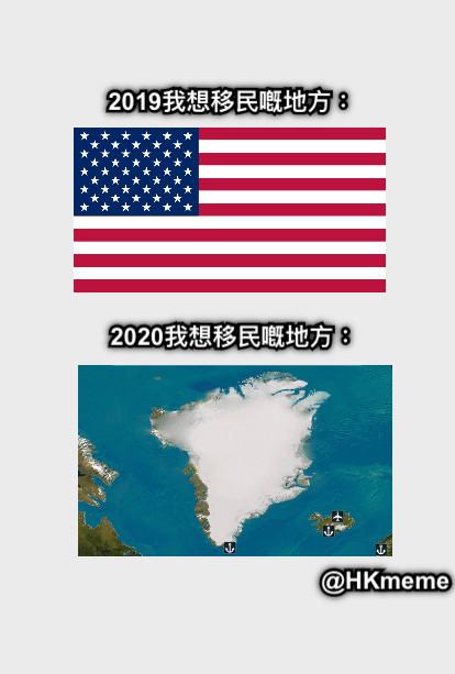 2019我想移民嘅地方: 2020我想移民嘅地方: @HKmeme