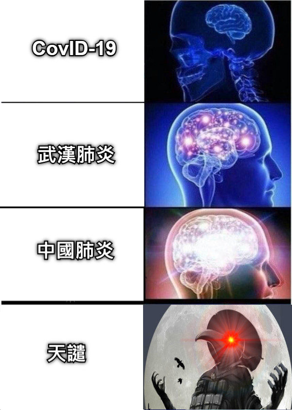CovID-19 武漢肺炎 中國肺炎 天譴