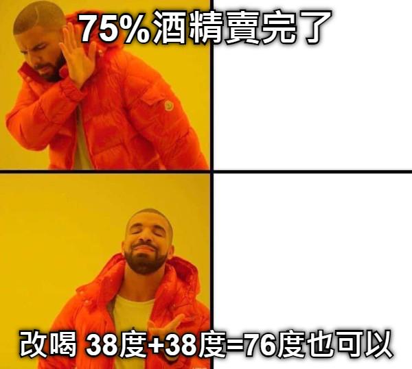 75%酒精賣完了 改喝 38度+38度=76度也可以
