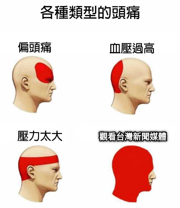 觀看台灣新聞媒體