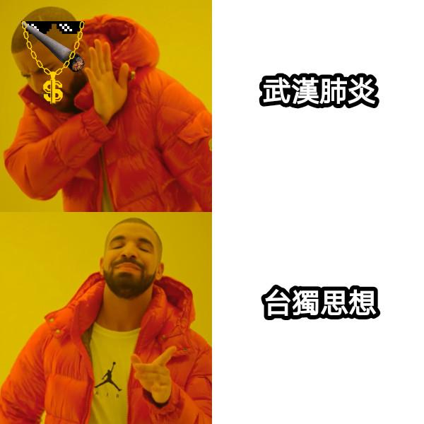 武漢肺炎 台獨思想