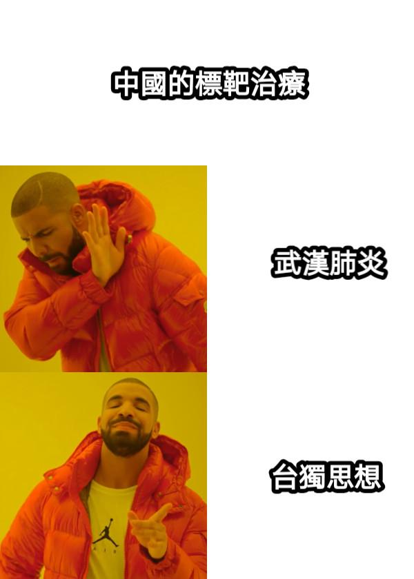 武漢肺炎 台獨思想 中國的標靶治療