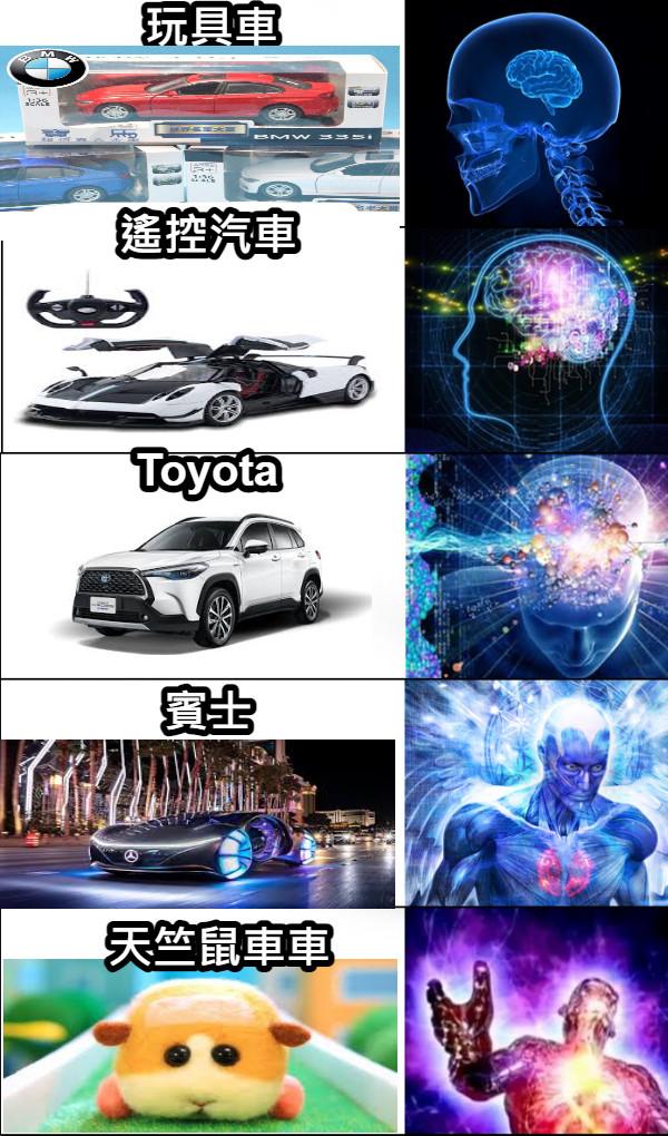玩具車 遙控汽車 Toyota 賓士 天竺鼠車車
